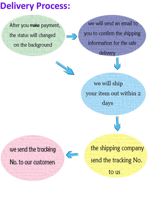 How we ship the item to you?