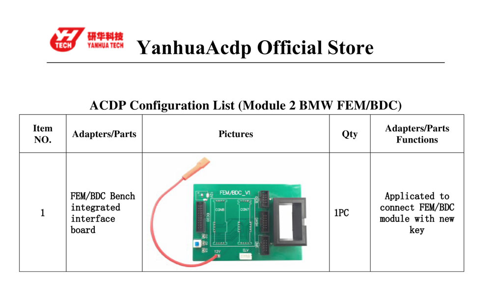 acdp fem bdc module package