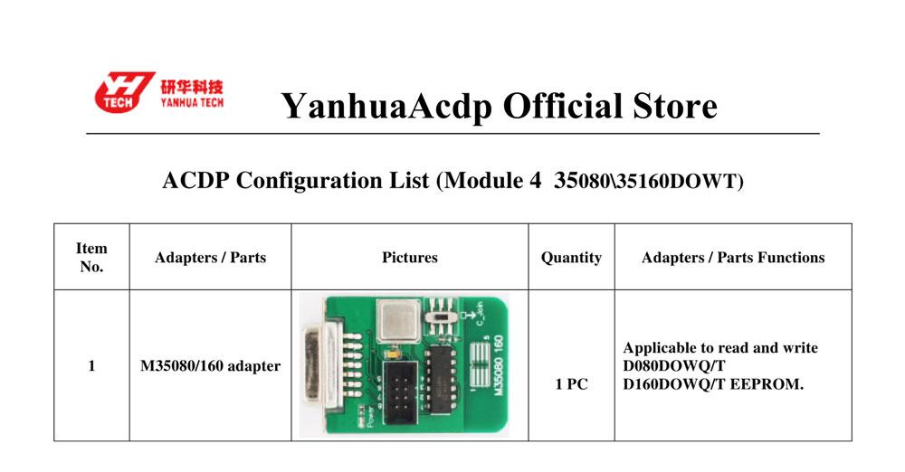 acdp 35080 module package
