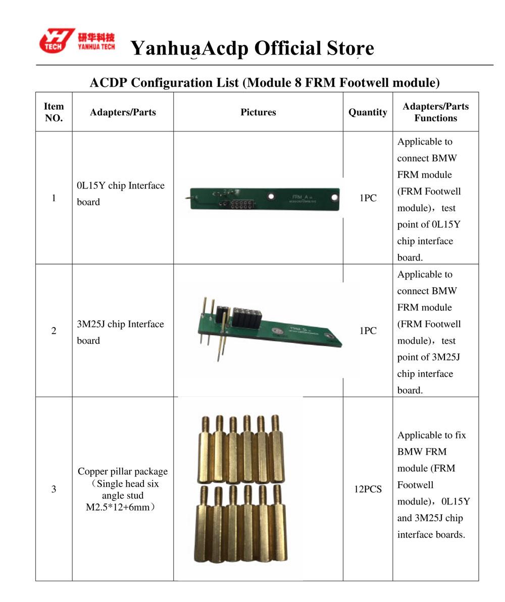 acdp bmw frm module