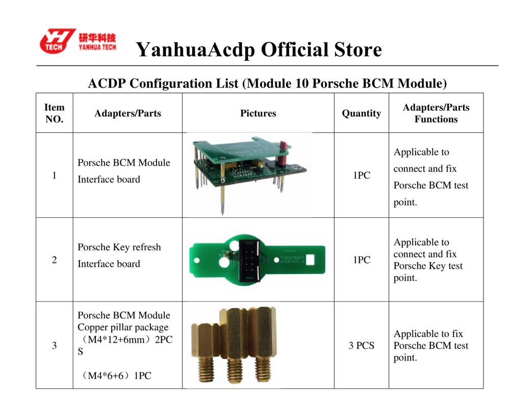 acdp porsche package